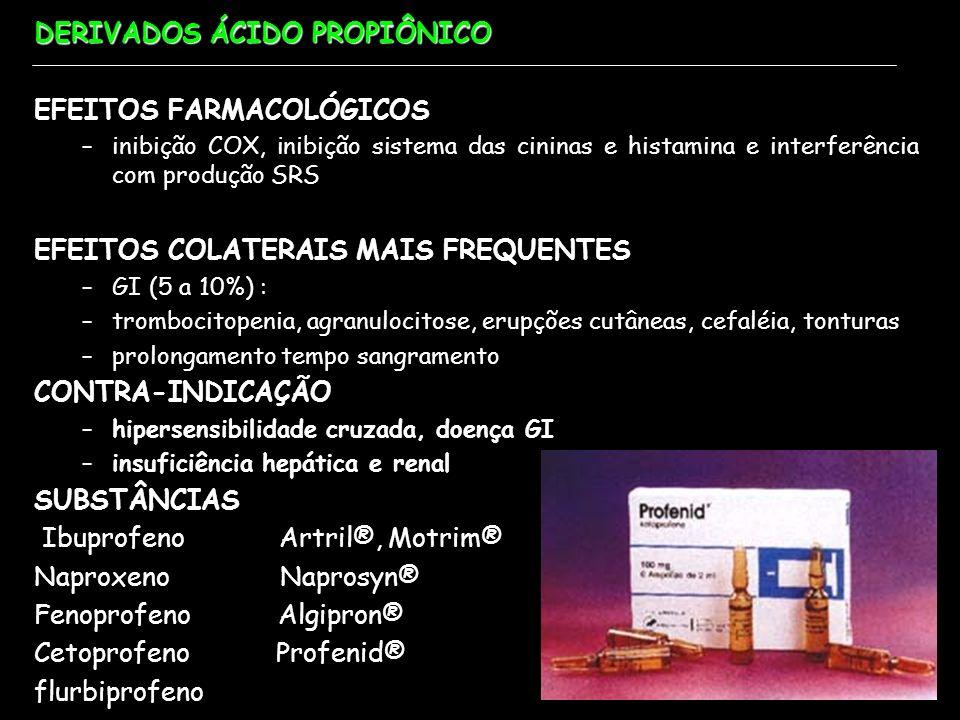 DERIVADOS ÁCIDO PROPIÔNICO EFEITOS FARMACOLÓGICOS