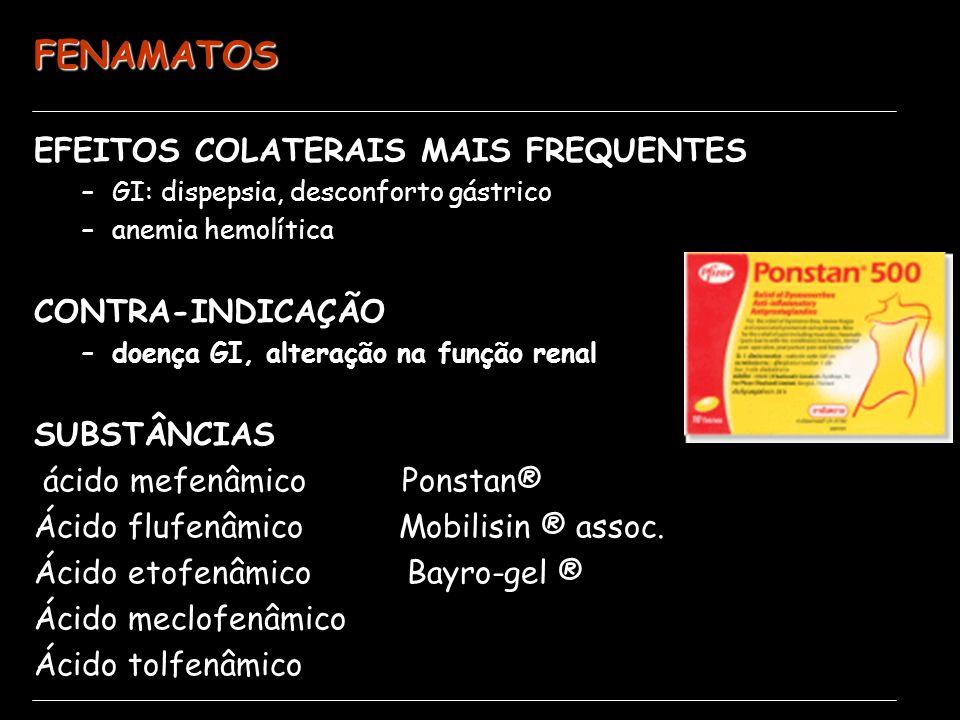 FENAMATOS EFEITOS COLATERAIS MAIS FREQUENTES CONTRA-INDICAÇÃO