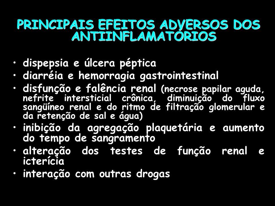 PRINCIPAIS EFEITOS ADVERSOS DOS ANTIINFLAMATÓRIOS