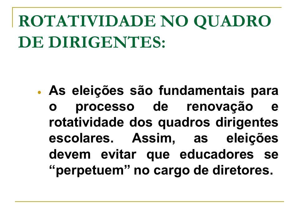 ROTATIVIDADE NO QUADRO DE DIRIGENTES:
