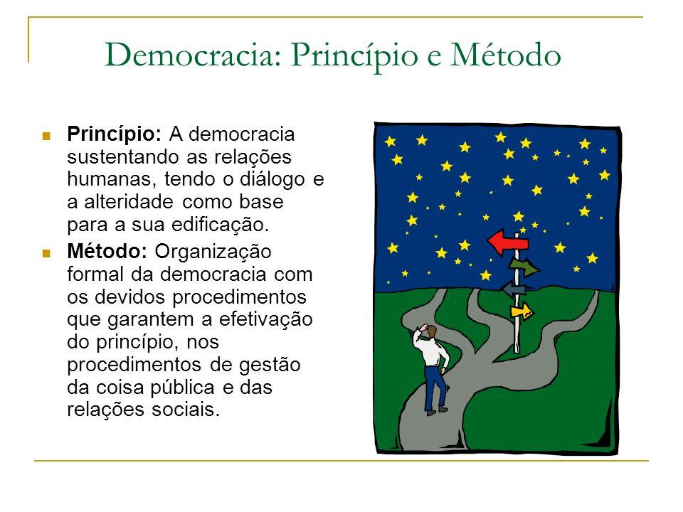 Democracia: Princípio e Método
