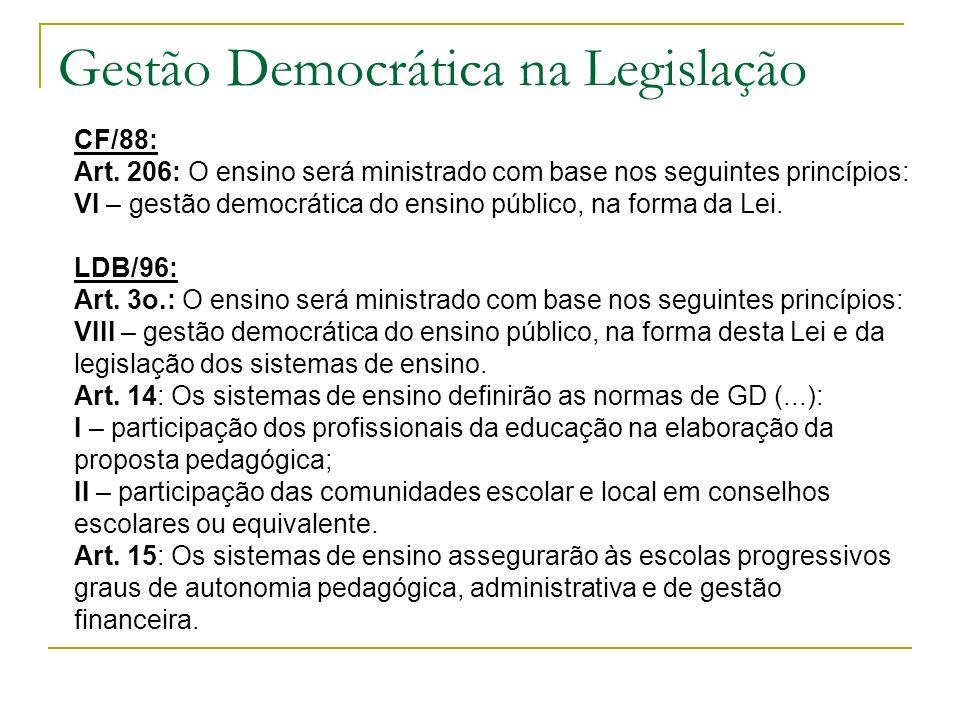 Gestão Democrática na Legislação