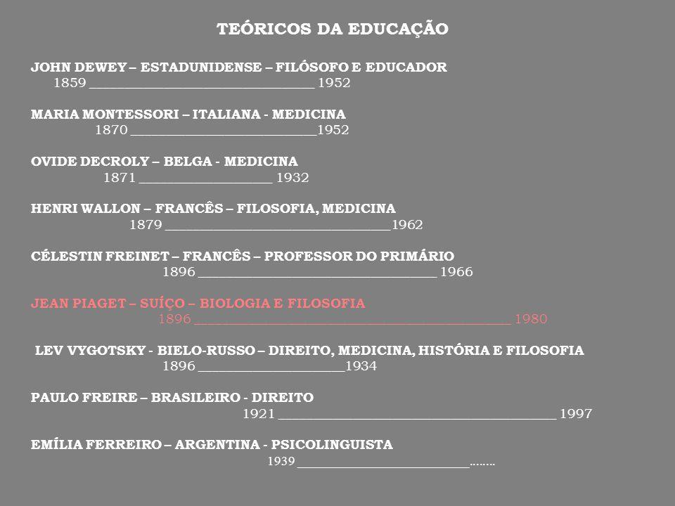 TEÓRICOS DA EDUCAÇÃO JOHN DEWEY – ESTADUNIDENSE – FILÓSOFO E EDUCADOR