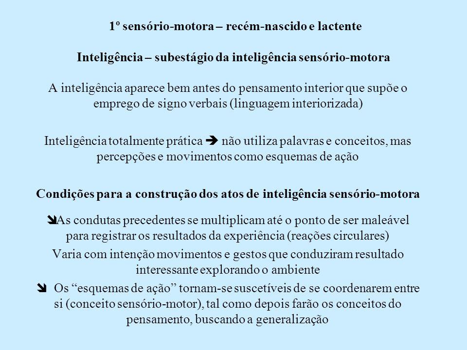 Condições para a construção dos atos de inteligência sensório-motora