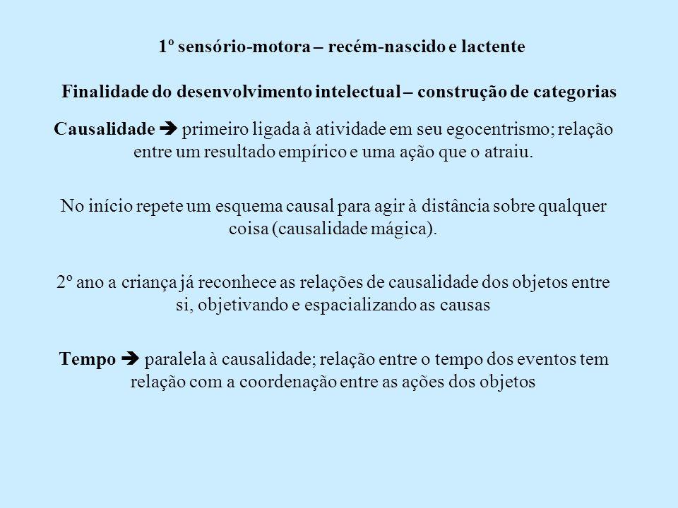 1º sensório-motora – recém-nascido e lactente Finalidade do desenvolvimento intelectual – construção de categorias