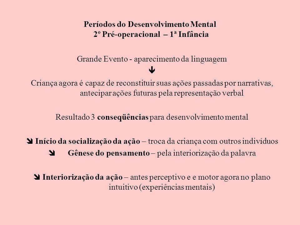 Períodos do Desenvolvimento Mental 2º Pré-operacional – 1ª Infância