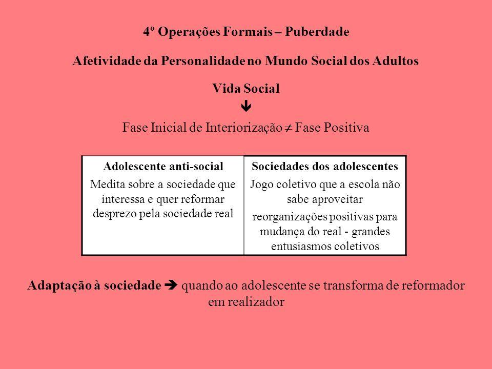 4º Operações Formais – Puberdade
