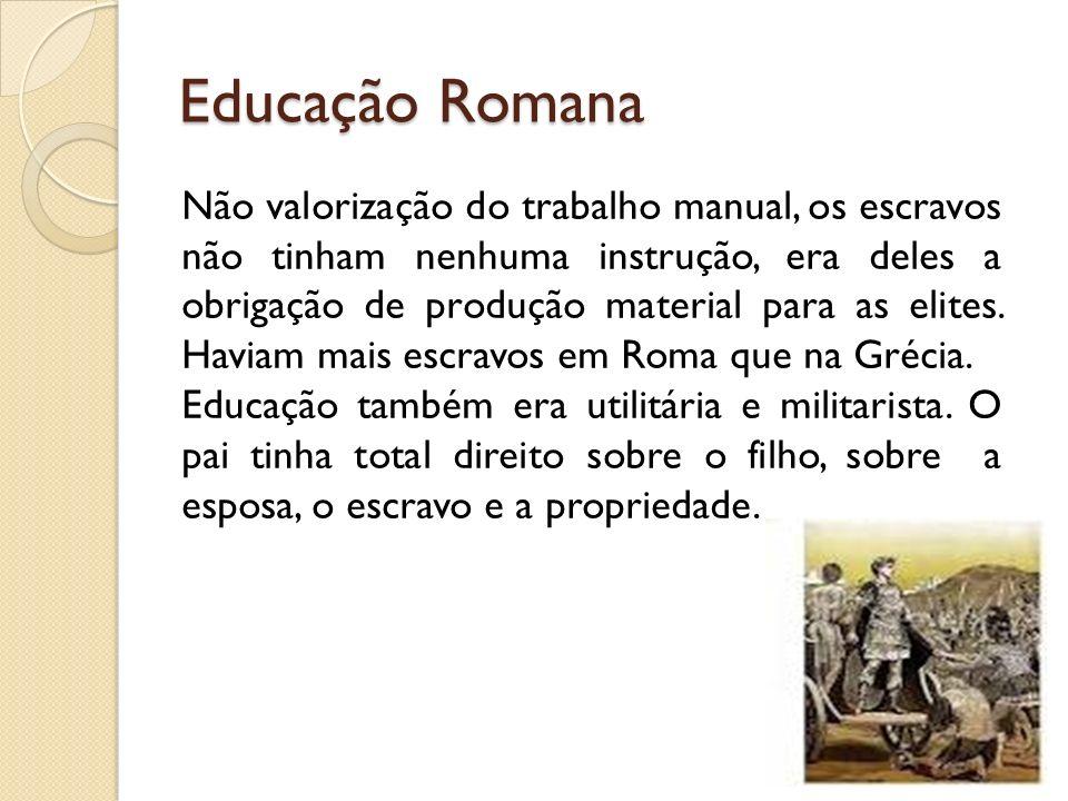 Educação Romana