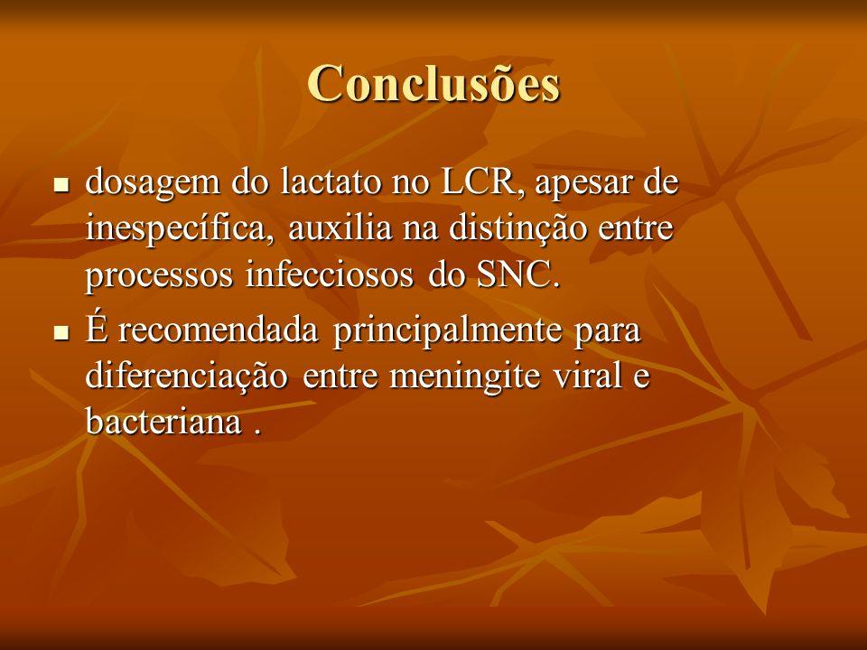 Conclusões dosagem do lactato no LCR, apesar de inespecífica, auxilia na distinção entre processos infecciosos do SNC.