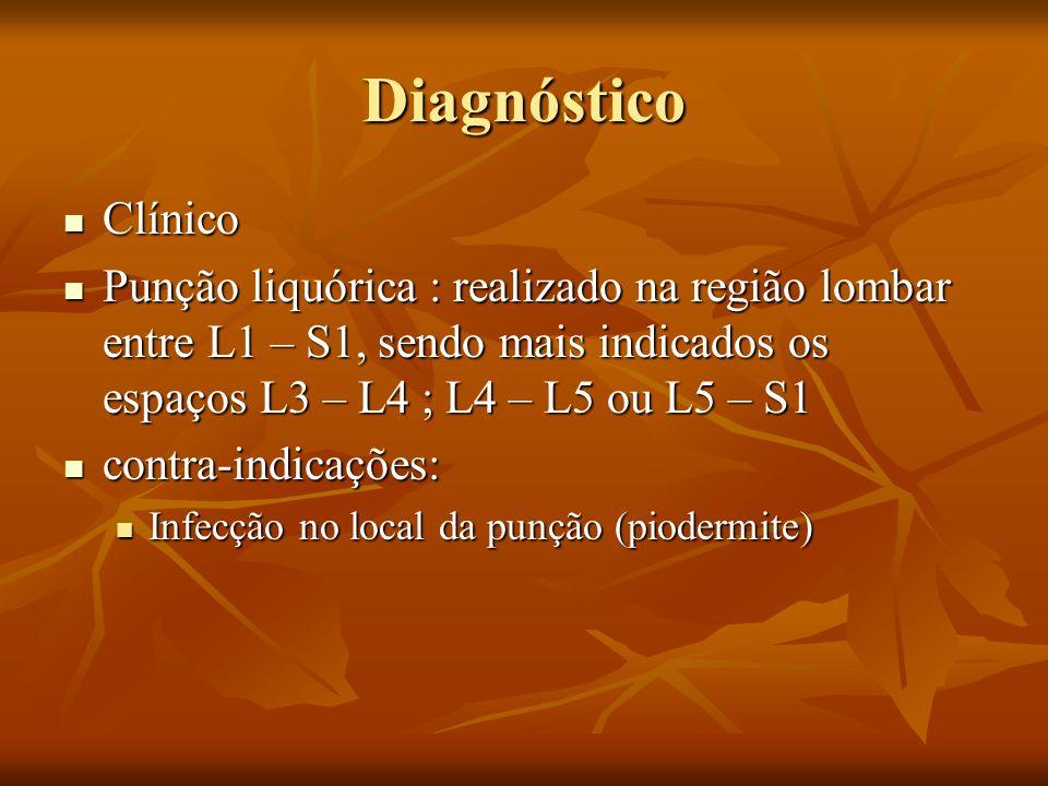 Diagnóstico Clínico. Punção liquórica : realizado na região lombar entre L1 – S1, sendo mais indicados os espaços L3 – L4 ; L4 – L5 ou L5 – S1.