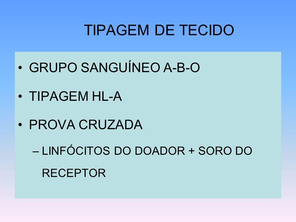TIPAGEM DE TECIDO GRUPO SANGUÍNEO A-B-O TIPAGEM HL-A PROVA CRUZADA