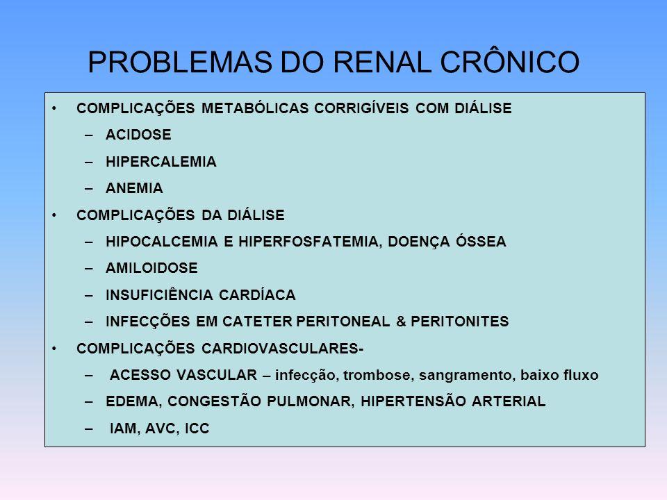 PROBLEMAS DO RENAL CRÔNICO
