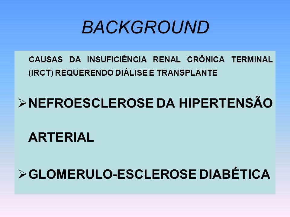 BACKGROUND NEFROESCLEROSE DA HIPERTENSÃO ARTERIAL