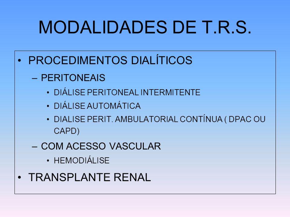 MODALIDADES DE T.R.S. PROCEDIMENTOS DIALÍTICOS TRANSPLANTE RENAL