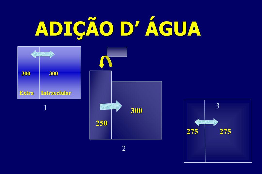 ADIÇÃO D' ÁGUA 300 300 300 Extra Intracelular 275 275 3 1 250 2