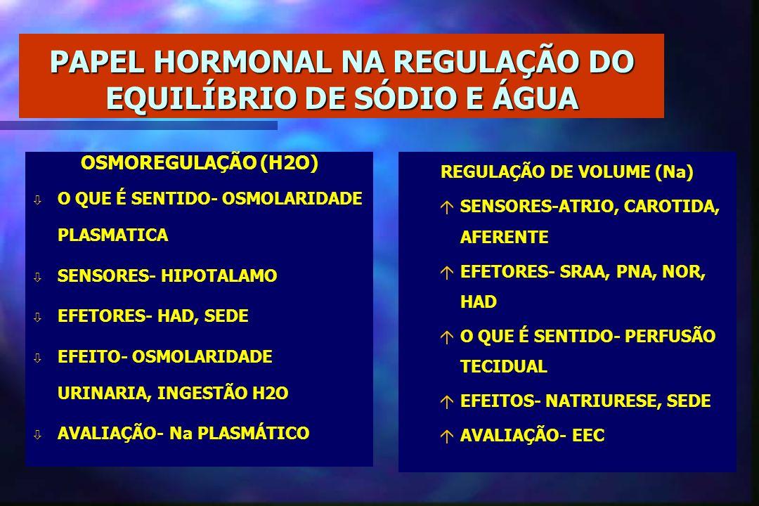 PAPEL HORMONAL NA REGULAÇÃO DO EQUILÍBRIO DE SÓDIO E ÁGUA