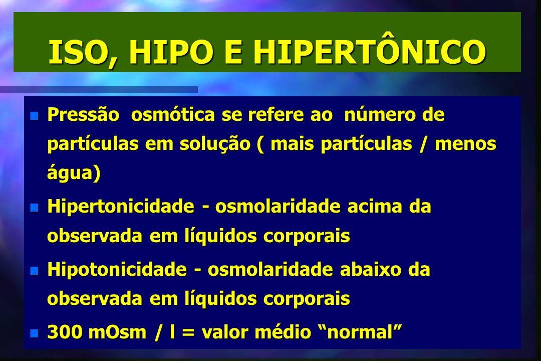 ISO, HIPO E HIPERTÔNICO Pressão osmótica se refere ao número de partículas em solução ( mais partículas / menos água)
