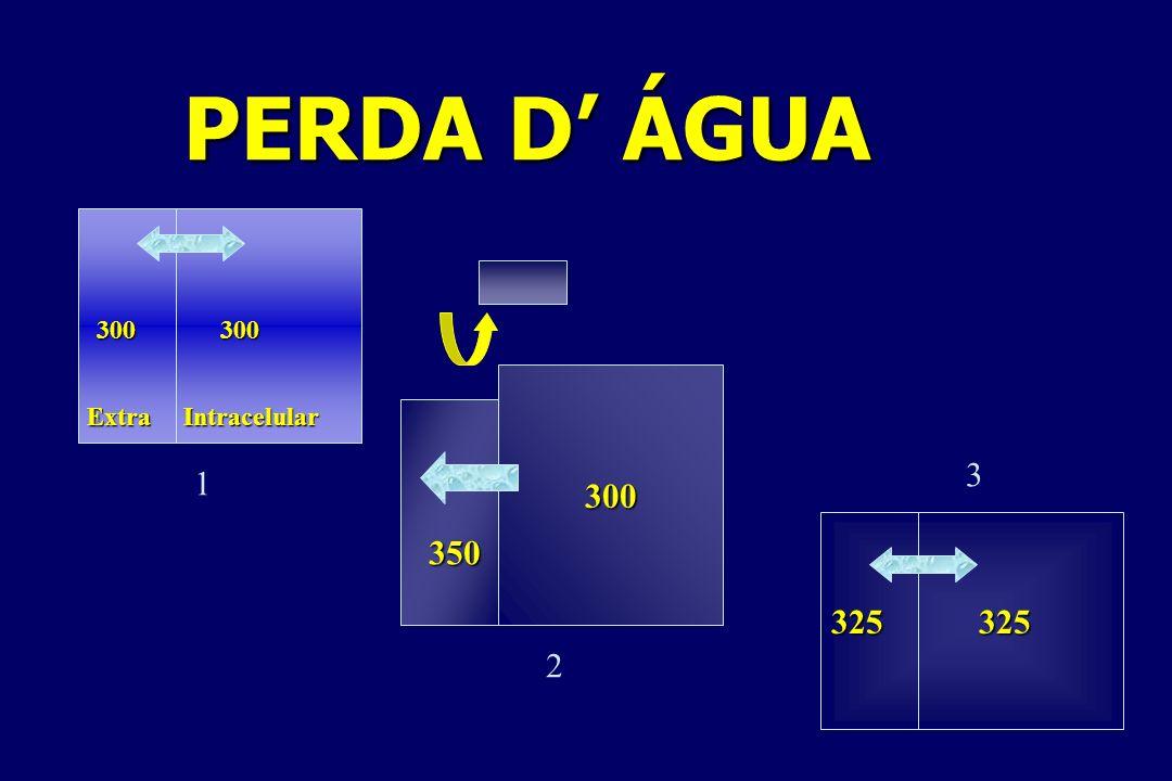 PERDA D' ÁGUA 300 300 300 Extra Intracelular 3 1 325 325 350 2