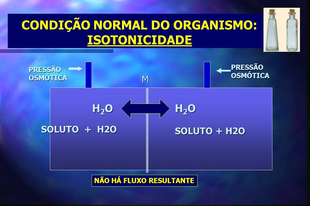 CONDIÇÃO NORMAL DO ORGANISMO: ISOTONICIDADE