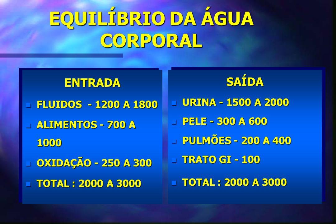EQUILÍBRIO DA ÁGUA CORPORAL