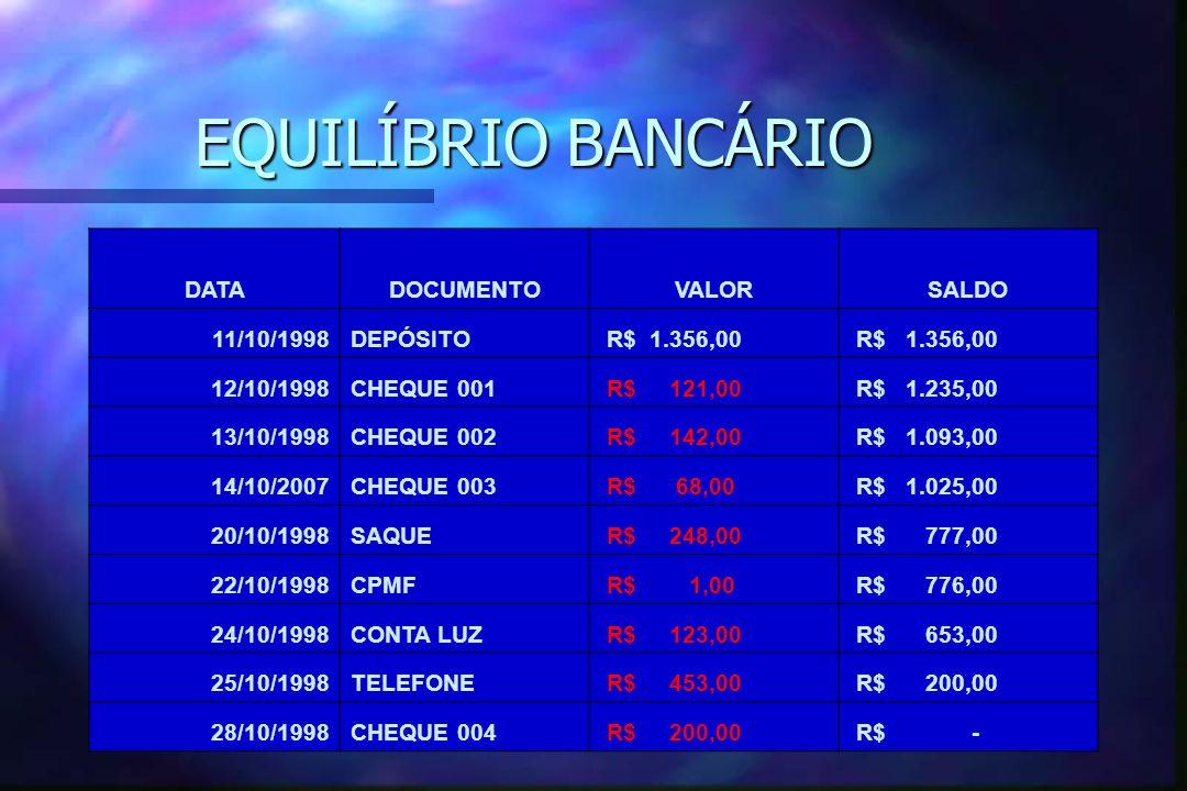 EQUILÍBRIO BANCÁRIO DATA DOCUMENTO VALOR SALDO 11/10/1998 DEPÓSITO