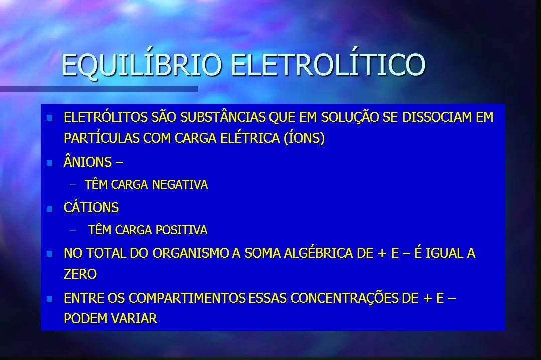 EQUILÍBRIO ELETROLÍTICO