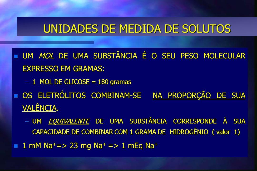 UNIDADES DE MEDIDA DE SOLUTOS