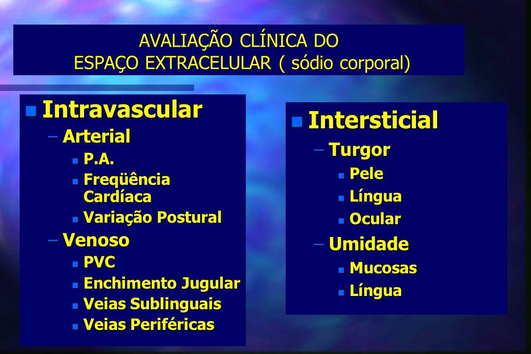 AVALIAÇÃO CLÍNICA DO ESPAÇO EXTRACELULAR ( sódio corporal)
