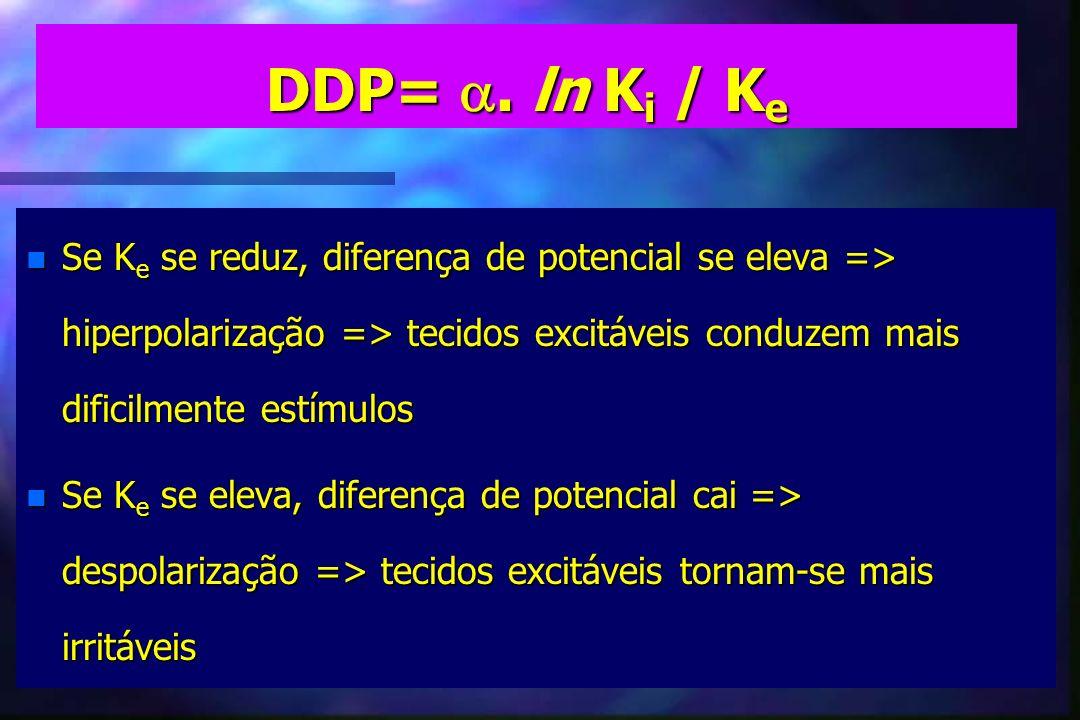 DDP= a. ln Ki / Ke Se Ke se reduz, diferença de potencial se eleva => hiperpolarização => tecidos excitáveis conduzem mais dificilmente estímulos.