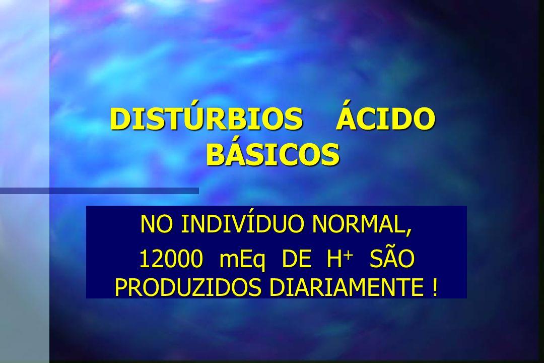 DISTÚRBIOS ÁCIDO BÁSICOS