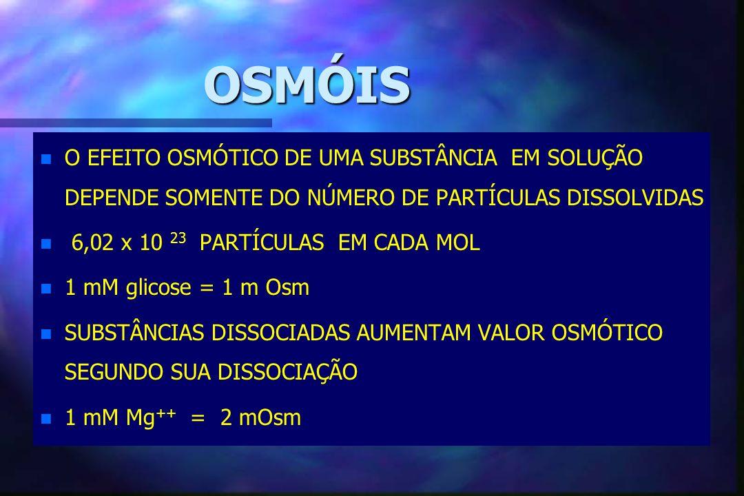 OSMÓIS O EFEITO OSMÓTICO DE UMA SUBSTÂNCIA EM SOLUÇÃO DEPENDE SOMENTE DO NÚMERO DE PARTÍCULAS DISSOLVIDAS.