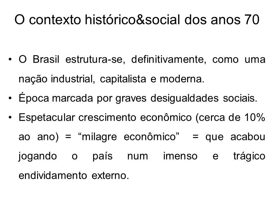 O contexto histórico&social dos anos 70
