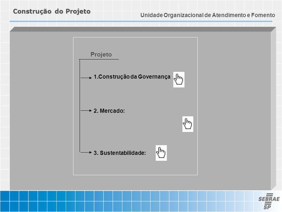 Construção do Projeto Projeto
