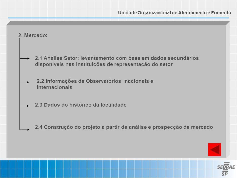 2.2 Informações de Observatórios nacionais e internacionais