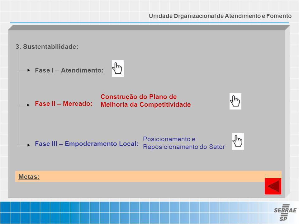 Construção do Plano de Melhoria da Competitividade Fase II – Mercado:
