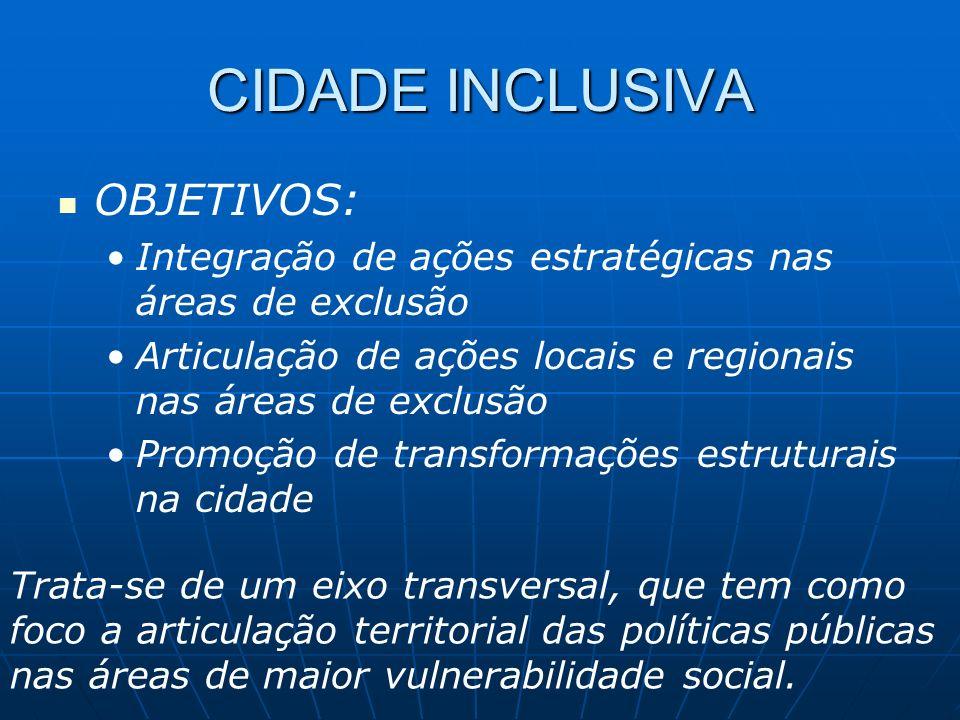 CIDADE INCLUSIVA OBJETIVOS: