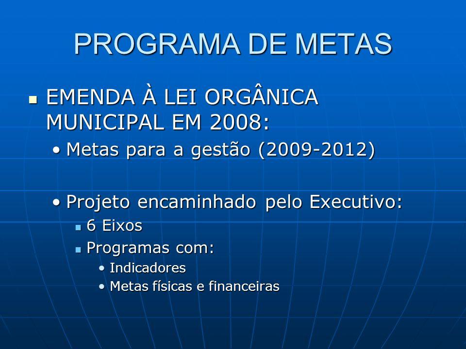 PROGRAMA DE METAS EMENDA À LEI ORGÂNICA MUNICIPAL EM 2008:
