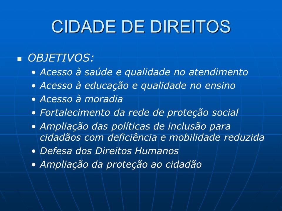 CIDADE DE DIREITOS OBJETIVOS: