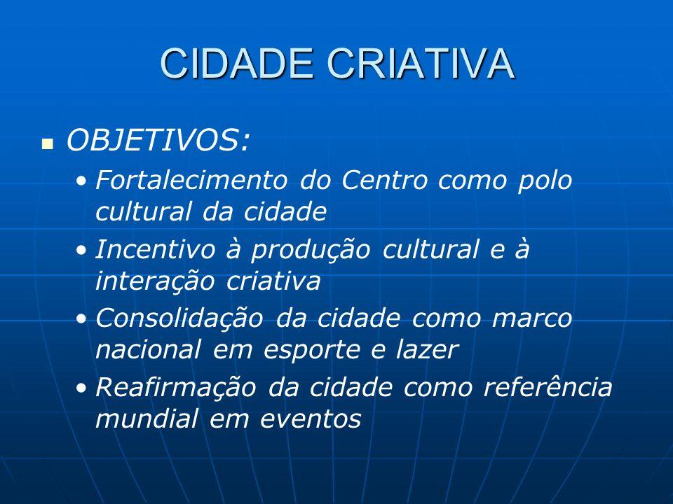 CIDADE CRIATIVA OBJETIVOS: