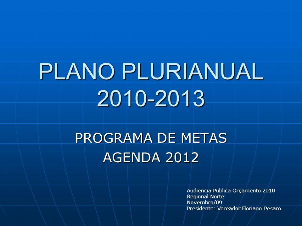 PROGRAMA DE METAS AGENDA 2012