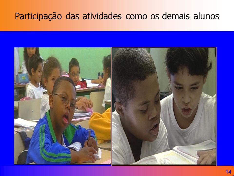 Participação das atividades como os demais alunos