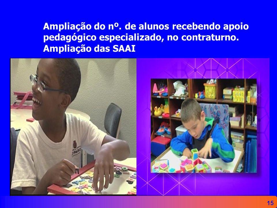 Ampliação do nº. de alunos recebendo apoio pedagógico especializado, no contraturno.