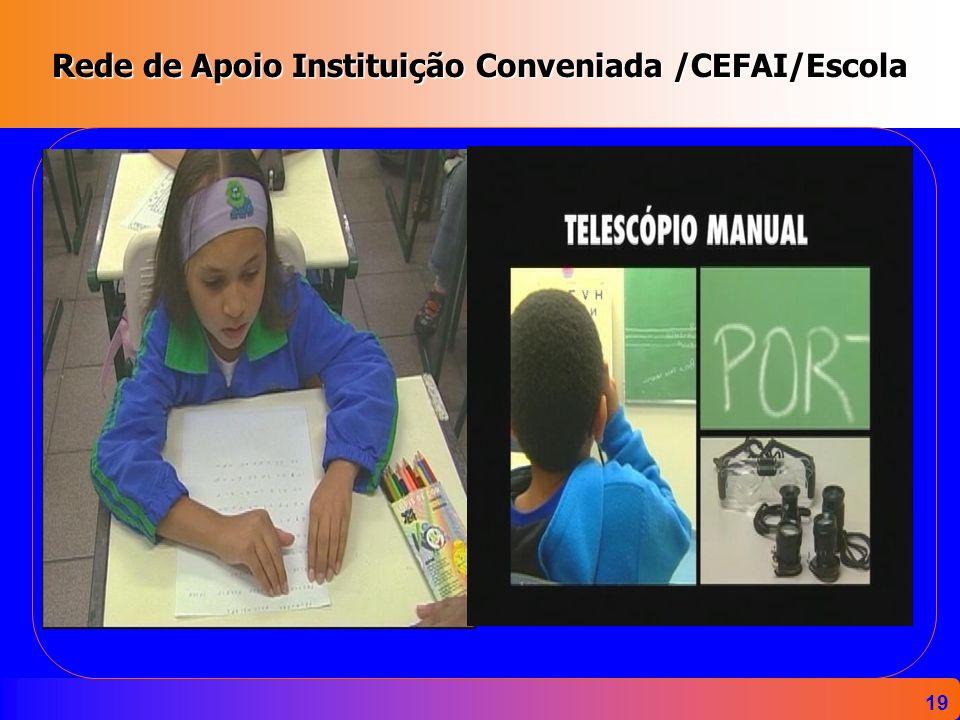 Rede de Apoio Instituição Conveniada /CEFAI/Escola