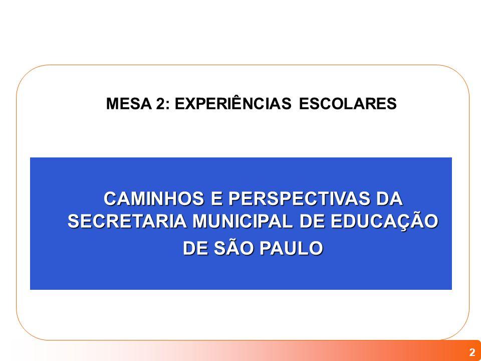 CAMINHOS E PERSPECTIVAS DA SECRETARIA MUNICIPAL DE EDUCAÇÃO