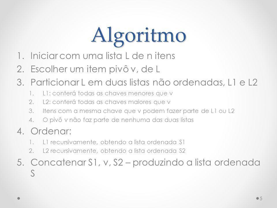 Algoritmo Iniciar com uma lista L de n itens