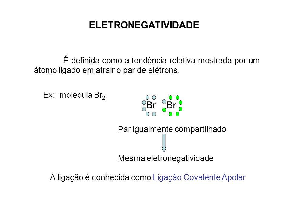 ELETRONEGATIVIDADE Br Br Ex: molécula Br2 Par igualmente compartilhado