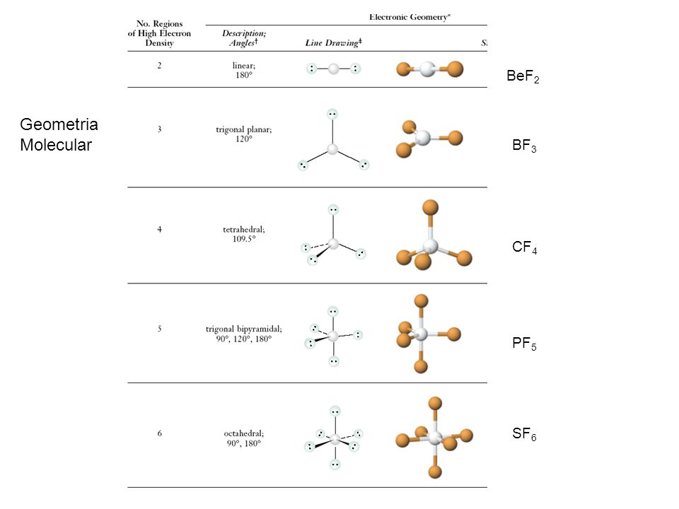 Bef2 Molecule Images - Reverse Search
