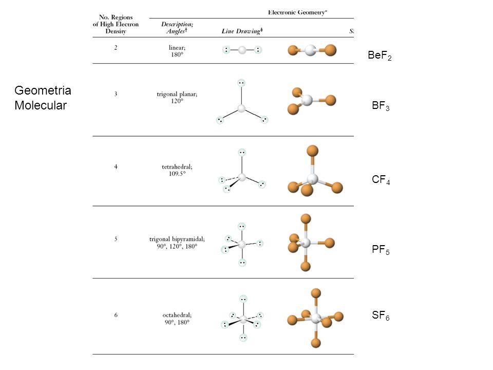 BeF2 Geometria Molecular BF3 CF4 PF5 SF6