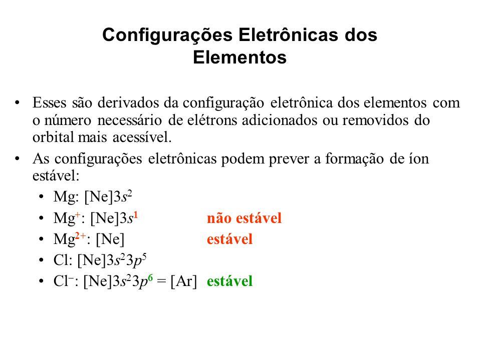 Configurações Eletrônicas dos