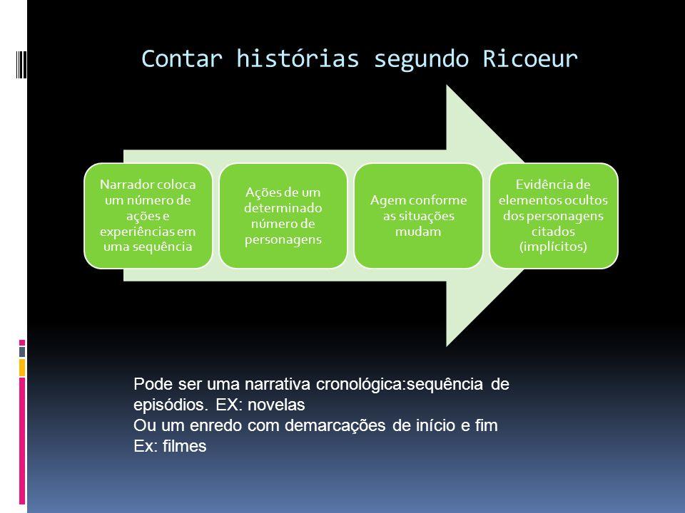 Contar histórias segundo Ricoeur